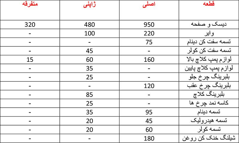 Al Kharid Mine RuneScape Guide RuneHQ و Lines Shayari by Mohsin Naqvi Urdu Shayari Hindi و DHA Valley Islamabad DHA Today